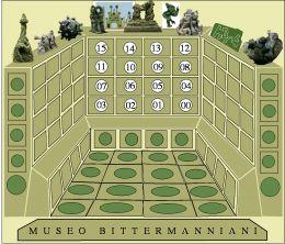 museo bittermanniani